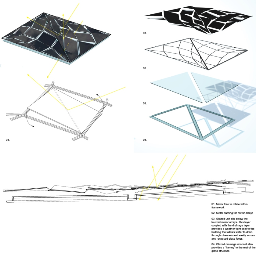 Mirror array facade component