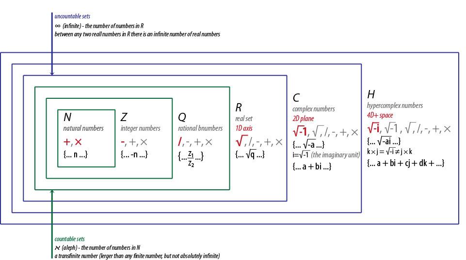 integers rules worksheet