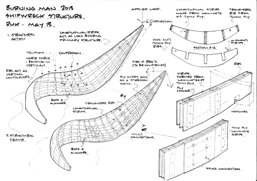 Stephen Melville of Ramboll RCD sketch for the Shipwreck structure