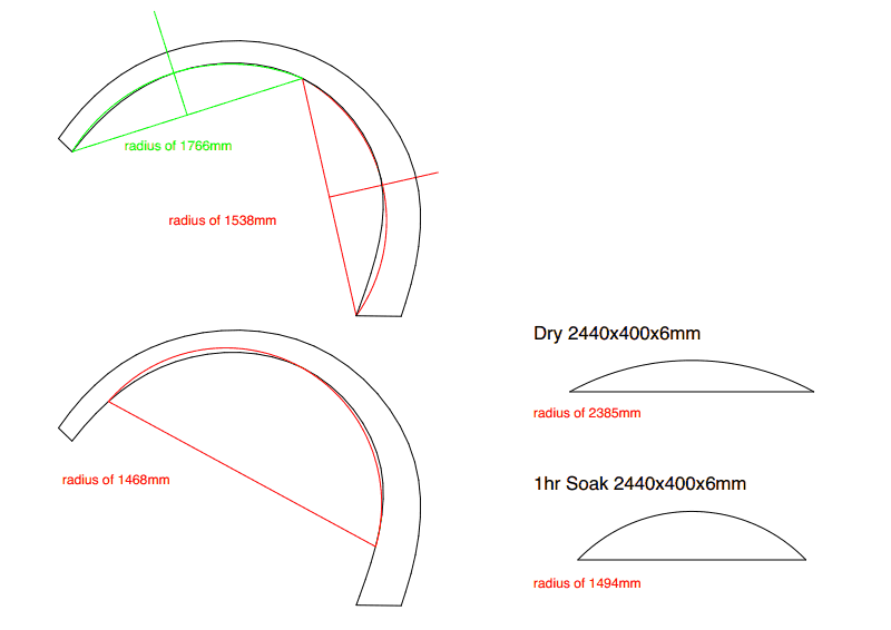 Maximum Radius on wood structure