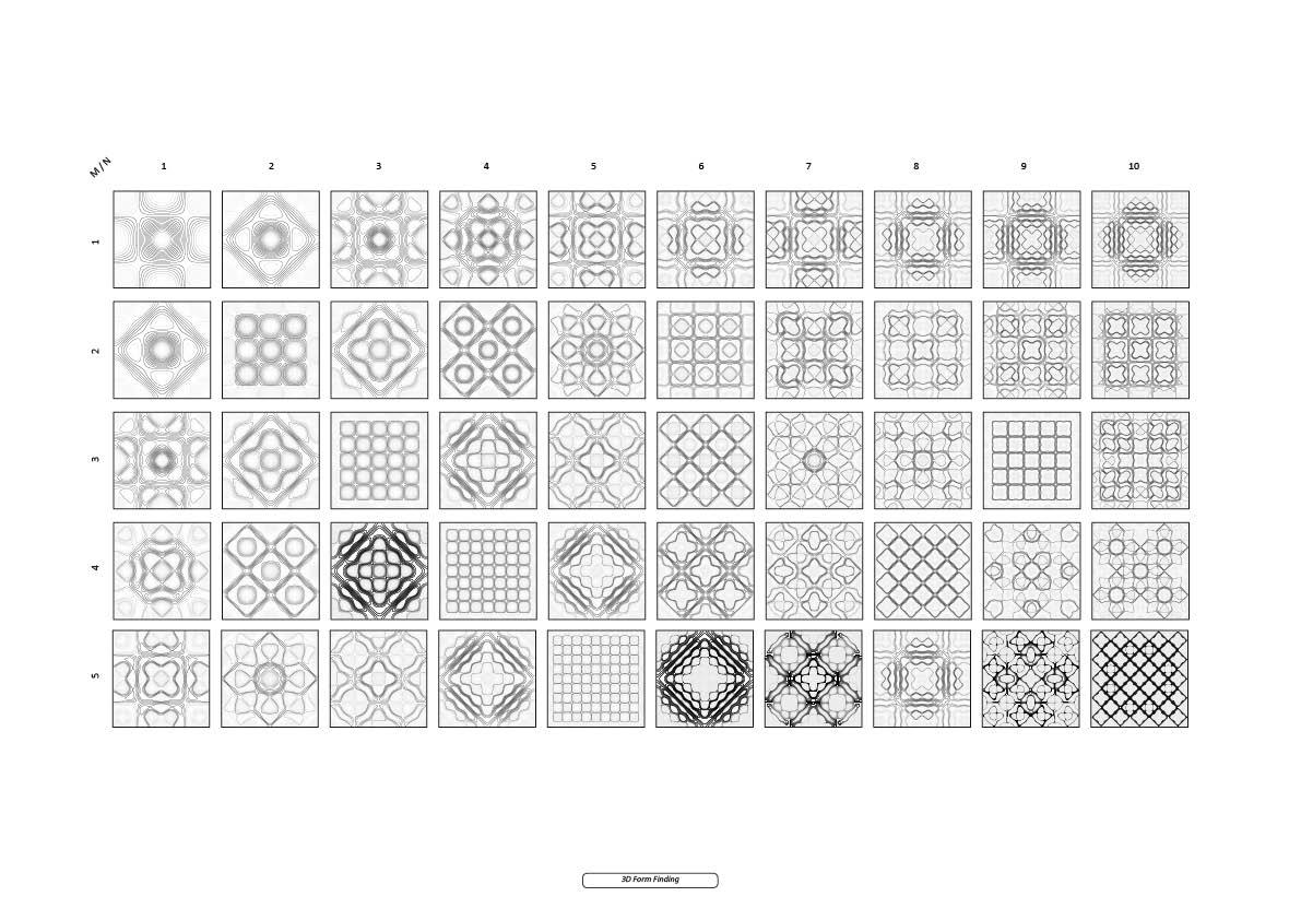 Chladni Pattern