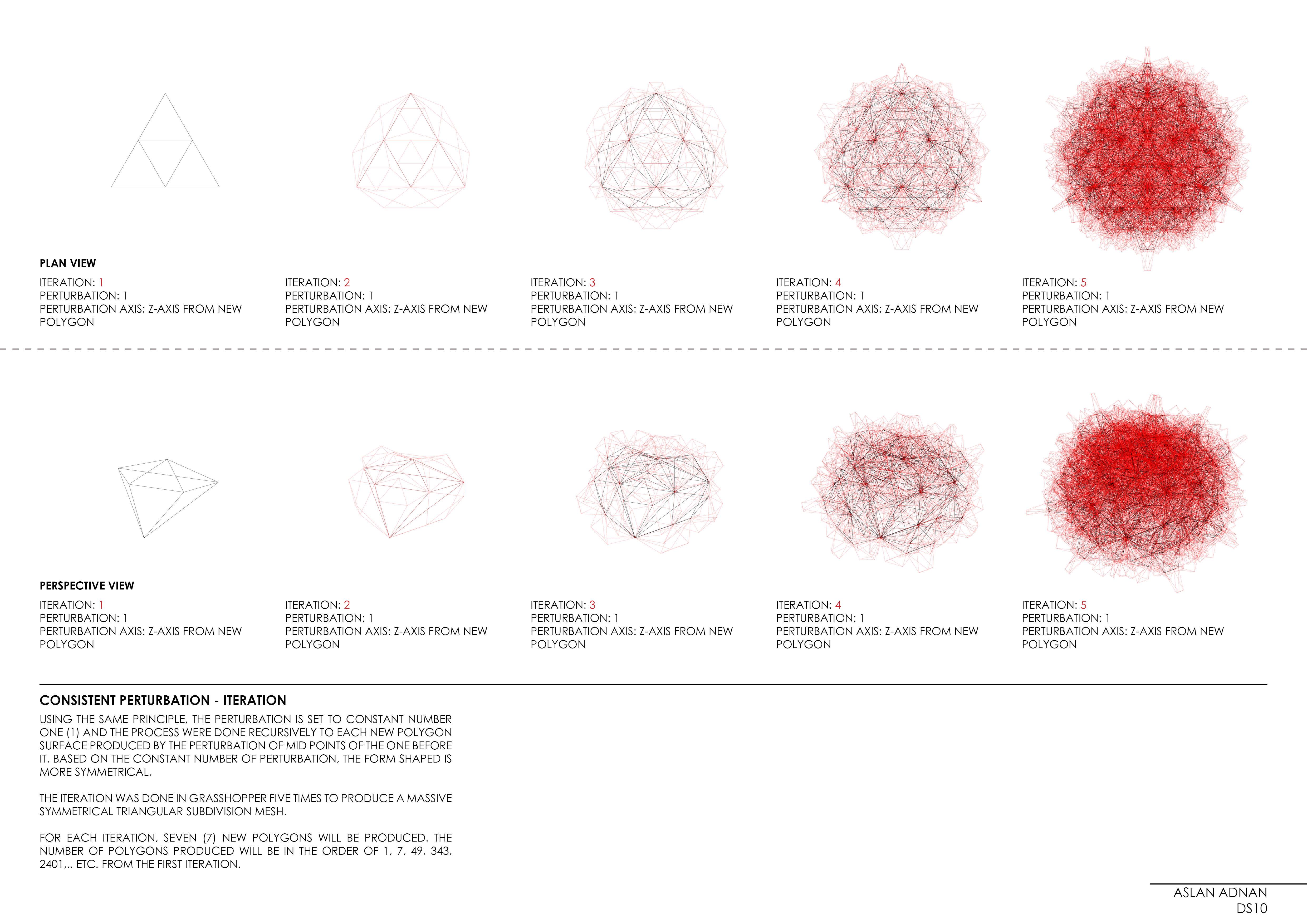 Recursive process image - darwins fox cubs wallpapers