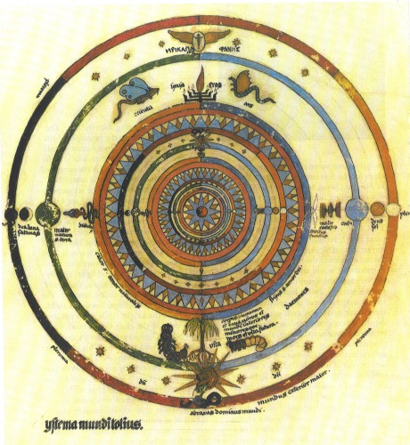 Carl Jung's first mandala