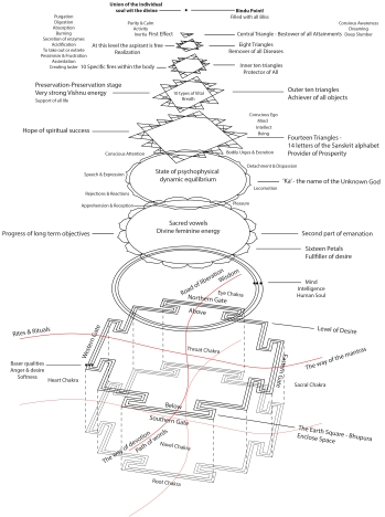 axonometric explanation