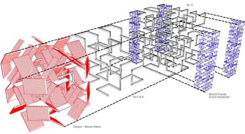 CT10_Initial Development.jpg