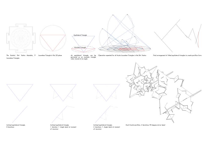 recursion-diagram